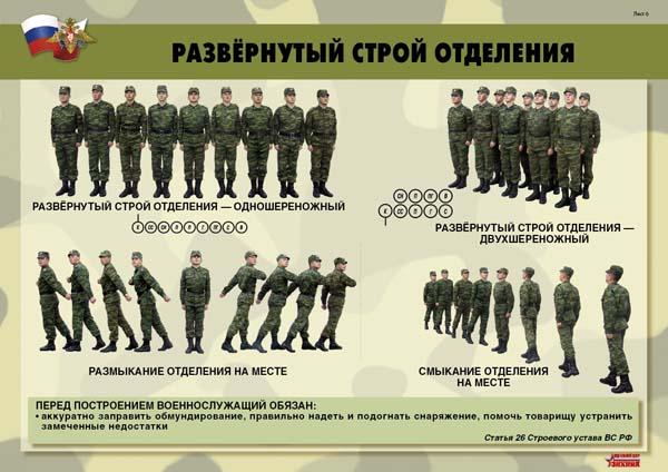 плакат по строевой подготовке